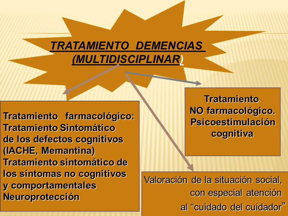 TRATAMIENTO DEMENCIAS (MULTIDISCIPLINAR) Tratamiento farmacológico: Tratamiento Sintomático de los defectos cognitivos (IACHE, Memantina) Tratamiento