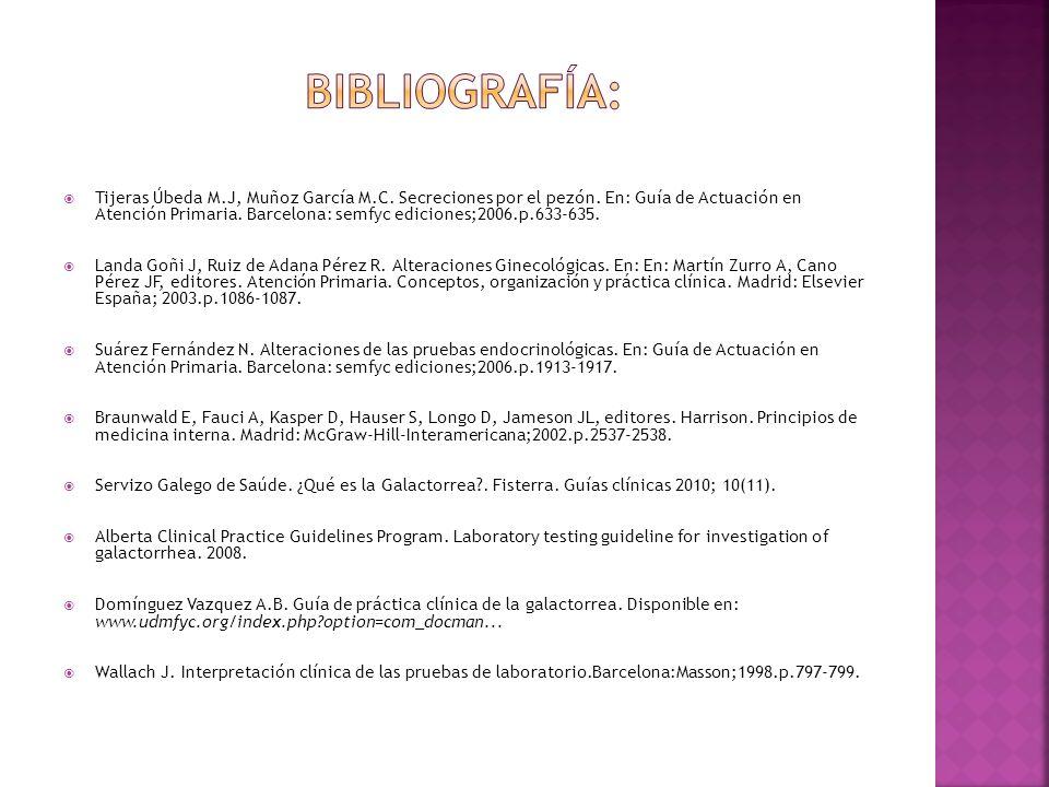 Tijeras Úbeda M.J, Muñoz García M.C. Secreciones por el pezón. En: Guía de Actuación en Atención Primaria. Barcelona: semfyc ediciones;2006.p.633-635.