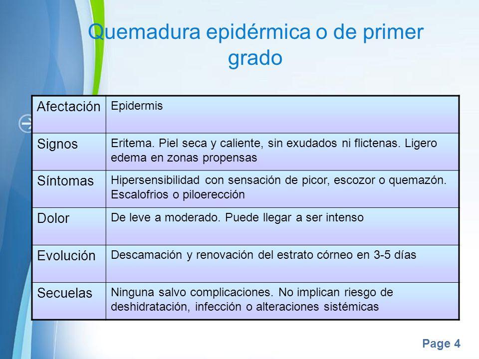 Page 5 QUEMADURAS PRIMER GRADO