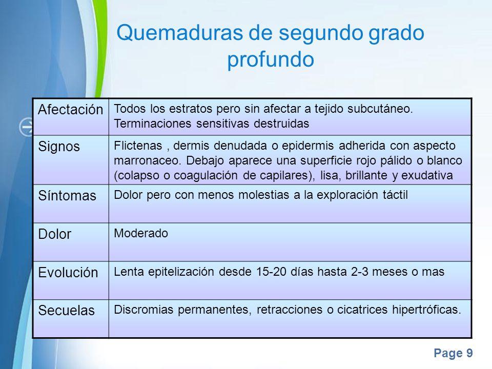Page 10 QUEMADURAS SEGUNDO GRADO PROFUNDO