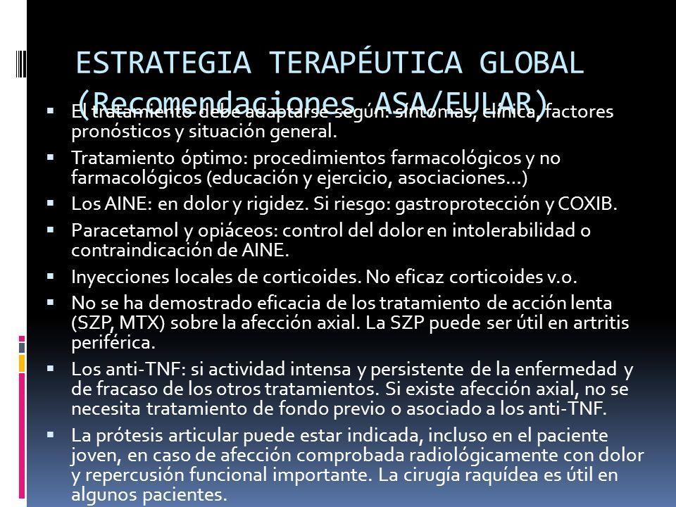 ESTRATEGIA TERAPÉUTICA GLOBAL (Recomendaciones ASA/EULAR) El tratamiento debe adaptarse según: síntomas, clínica, factores pronósticos y situación gen