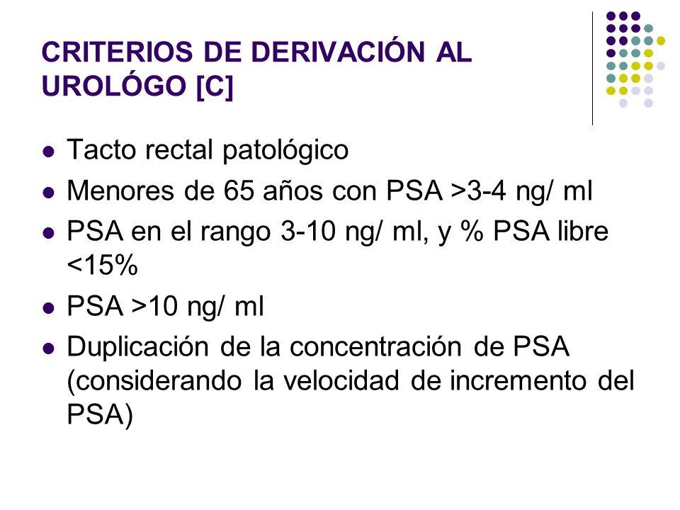 CRITERIOS DE DERIVACIÓN AL UROLÓGO [C] Tacto rectal patológico Menores de 65 años con PSA >3-4 ng/ ml PSA en el rango 3-10 ng/ ml, y % PSA libre <15%
