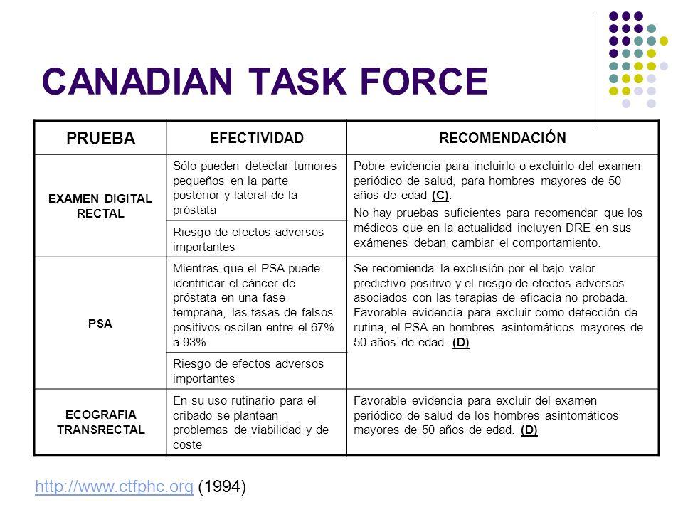 CANADIAN TASK FORCE PRUEBA EFECTIVIDADRECOMENDACIÓN EXAMEN DIGITAL RECTAL Sólo pueden detectar tumores pequeños en la parte posterior y lateral de la