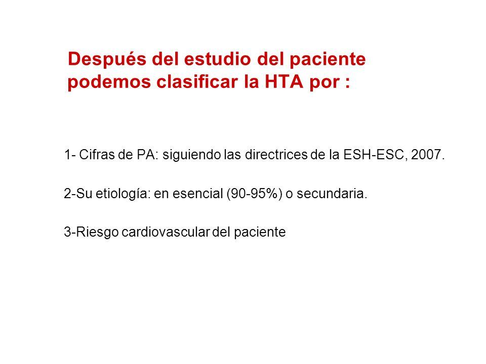 Después del estudio del paciente podemos clasificar la HTA por : 1- Cifras de PA: siguiendo las directrices de la ESH-ESC, 2007. 2-Su etiología: en es