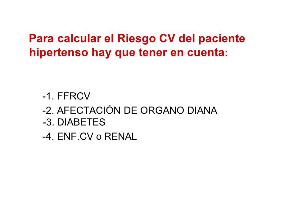 Para calcular el Riesgo CV del paciente hipertenso hay que tener en cuenta : -1. FFRCV -2. AFECTACIÓN DE ORGANO DIANA -3. DIABETES -4. ENF.CV o RENAL