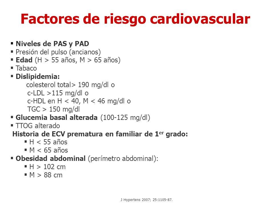 Factores de riesgo cardiovascular J Hypertens 2007; 25:1105-87. Niveles de PAS y PAD Presión del pulso (ancianos) Edad (H > 55 años, M > 65 años) Taba