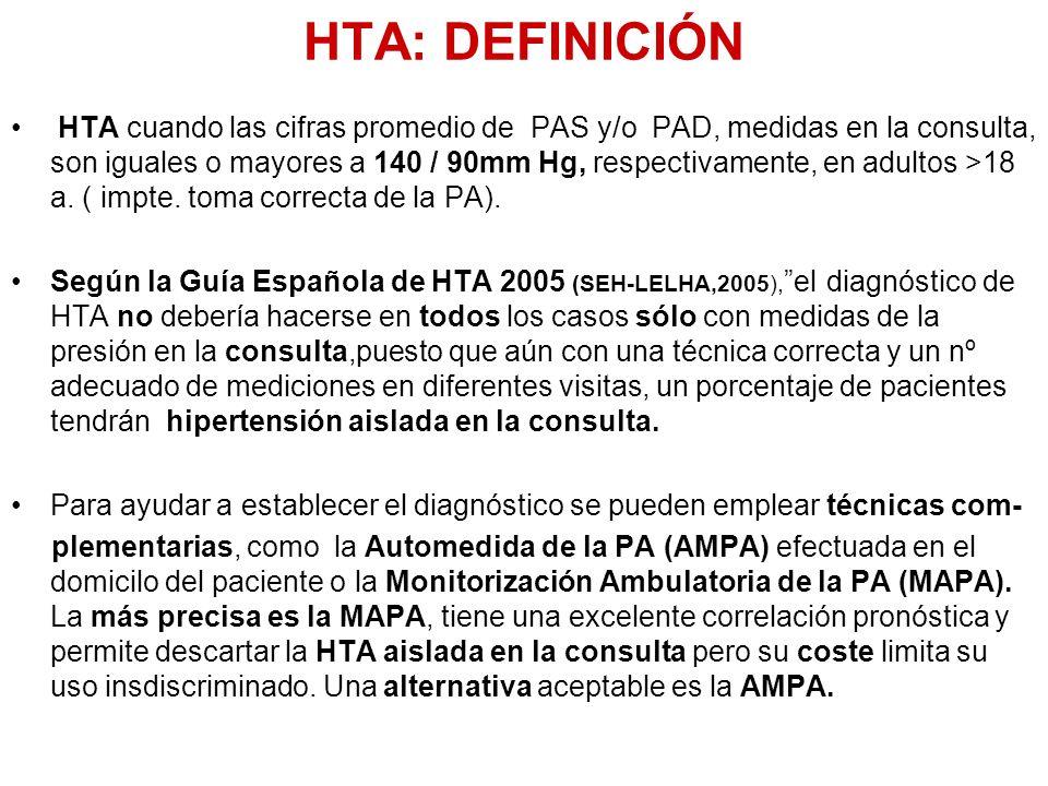 HTA: DEFINICIÓN HTA cuando las cifras promedio de PAS y/o PAD, medidas en la consulta, son iguales o mayores a 140 / 90mm Hg, respectivamente, en adul