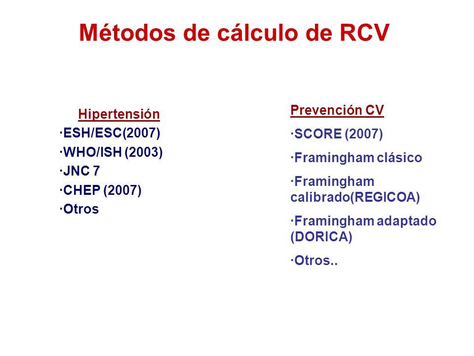 Métodos de cálculo de RCV Hipertensión ·ESH/ESC(2007) ·WHO/ISH (2003) ·JNC 7 ·CHEP (2007) ·Otros Prevención CV ·SCORE (2007) ·Framingham clásico ·Fram