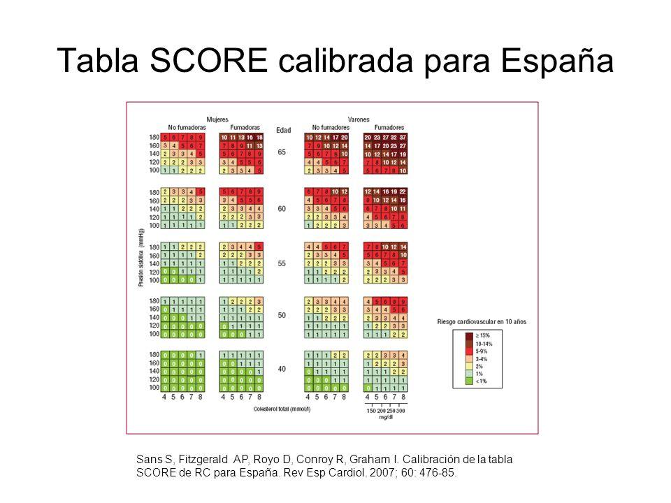 Tabla SCORE calibrada para España Sans S, Fitzgerald AP, Royo D, Conroy R, Graham I. Calibración de la tabla SCORE de RC para España. Rev Esp Cardiol.