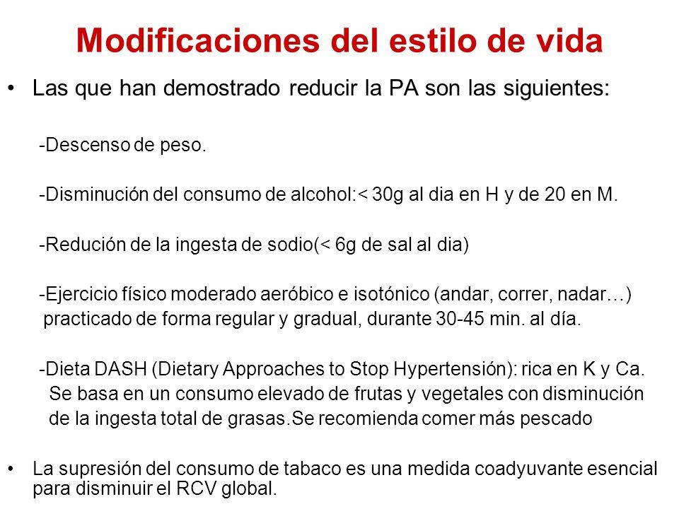 Modificaciones del estilo de vida Las que han demostrado reducir la PA son las siguientes: -Descenso de peso. -Disminución del consumo de alcohol:< 30
