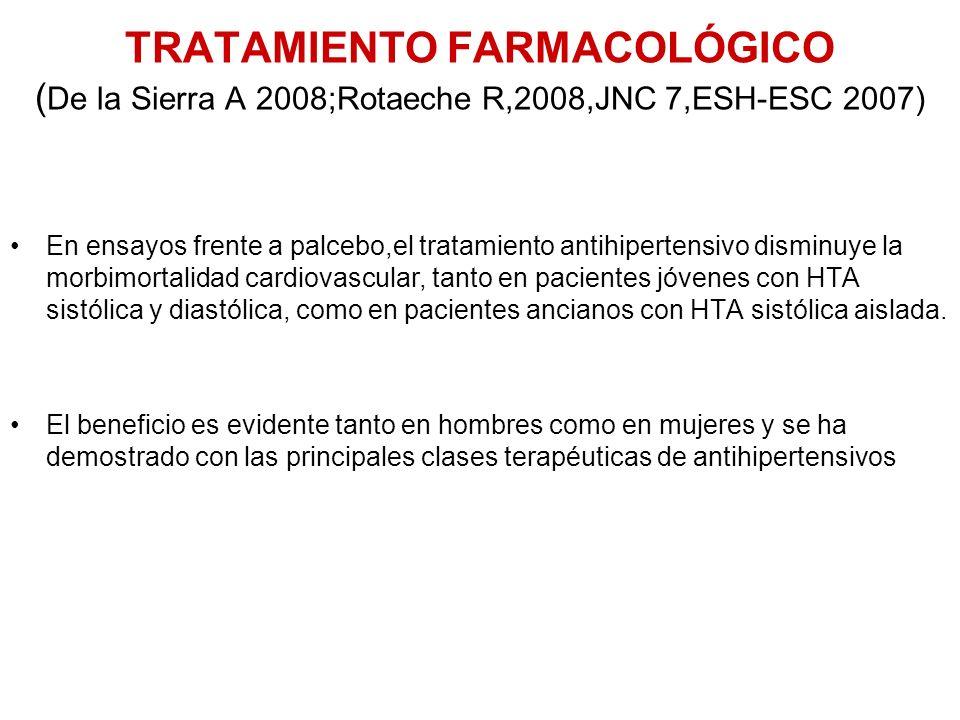 TRATAMIENTO FARMACOLÓGICO ( De la Sierra A 2008;Rotaeche R,2008,JNC 7,ESH-ESC 2007) En ensayos frente a palcebo,el tratamiento antihipertensivo dismin