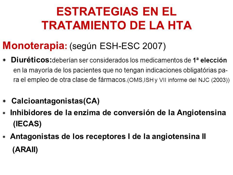 ESTRATEGIAS EN EL TRATAMIENTO DE LA HTA Monoterapia : (según ESH-ESC 2007) * Diuréticos: deberían ser considerados los medicamentos de 1ª elección en