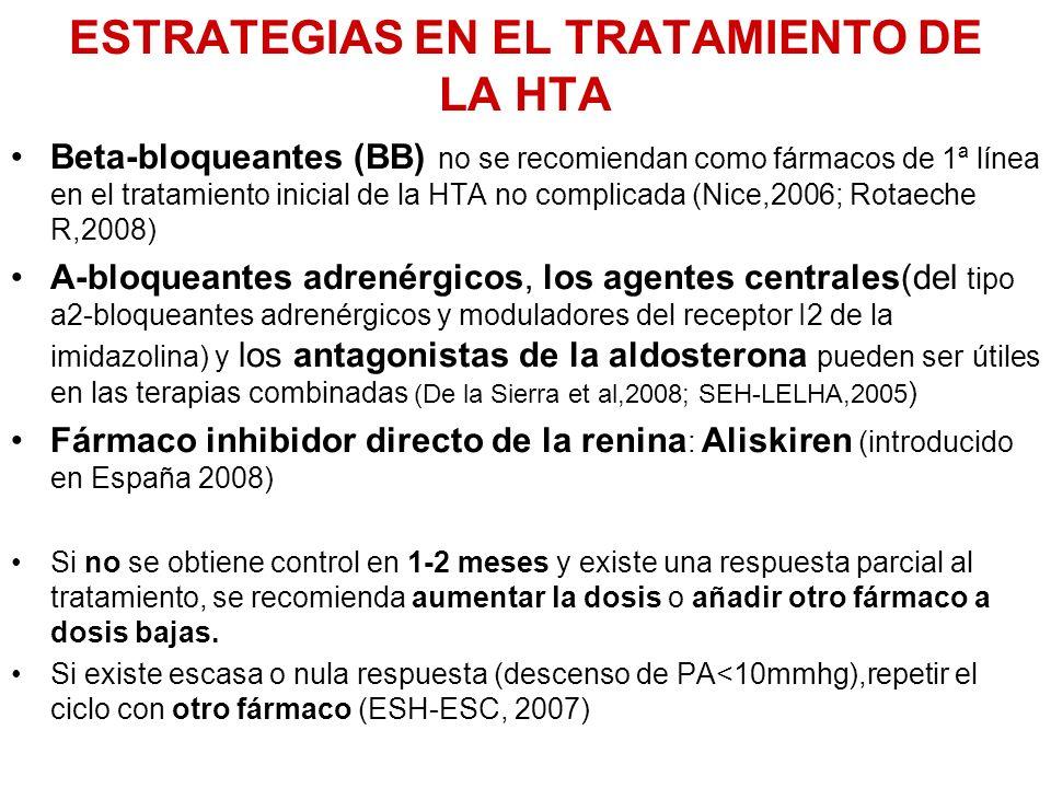 ESTRATEGIAS EN EL TRATAMIENTO DE LA HTA Beta-bloqueantes (BB) no se recomiendan como fármacos de 1ª línea en el tratamiento inicial de la HTA no compl