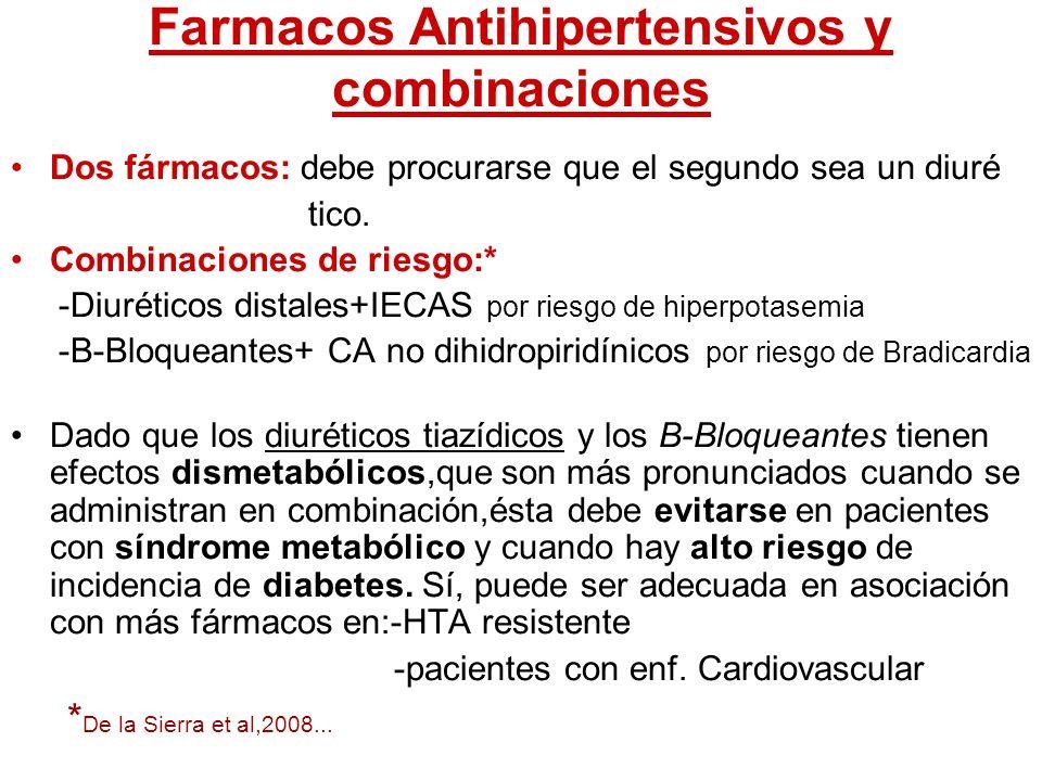 Farmacos Antihipertensivos y combinaciones Dos fármacos: debe procurarse que el segundo sea un diuré tico. Combinaciones de riesgo:* -Diuréticos dista
