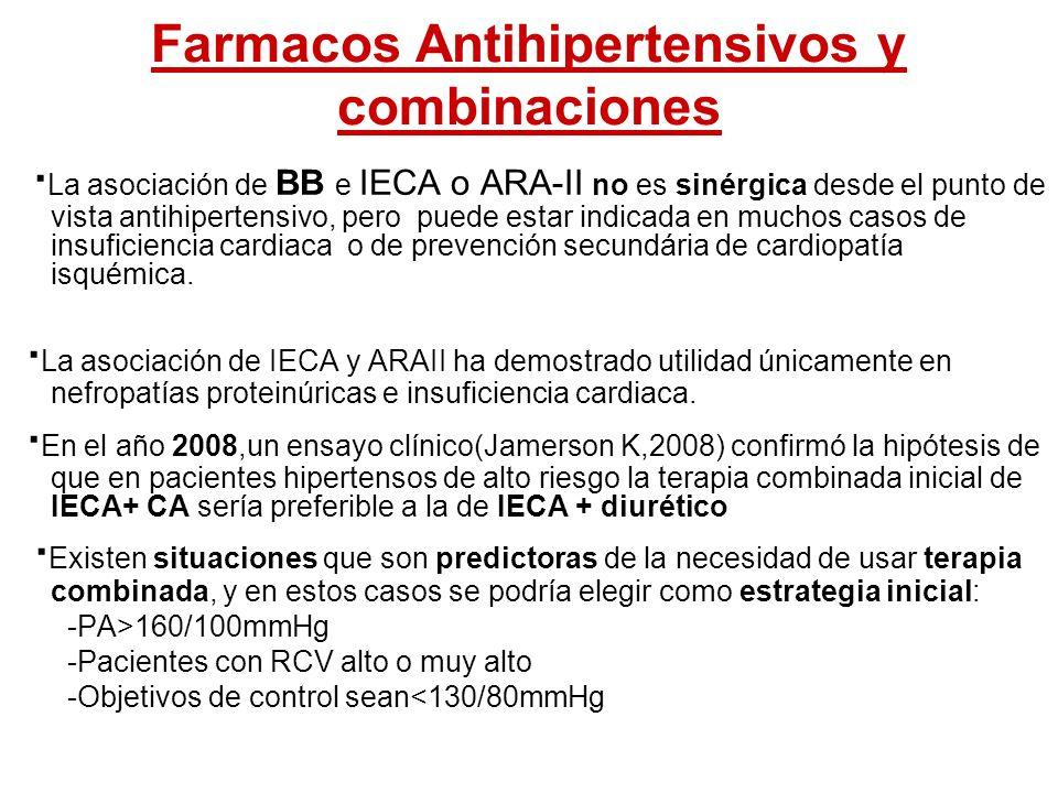 Farmacos Antihipertensivos y combinaciones · La asociación de BB e IECA o ARA-II no es sinérgica desde el punto de vista antihipertensivo, pero puede