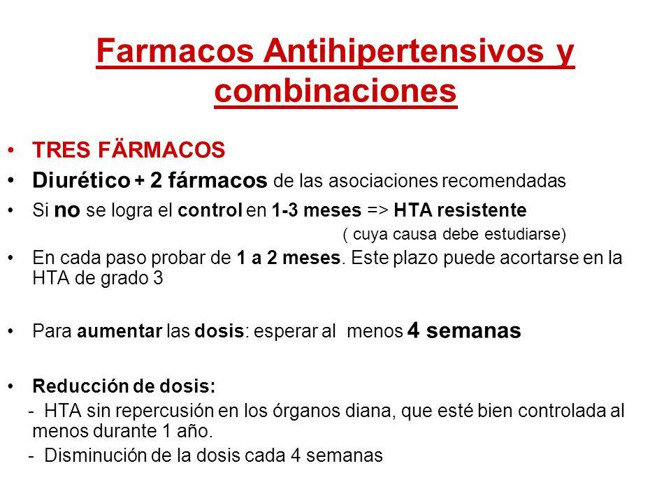 Farmacos Antihipertensivos y combinaciones TRES FÄRMACOS Diurético + 2 fármacos de las asociaciones recomendadas Si no se logra el control en 1-3 mese