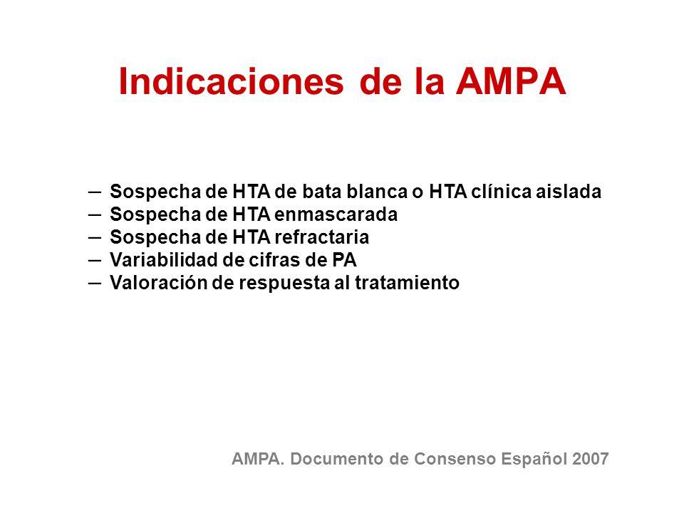 Indicaciones de la AMPA – Sospecha de HTA de bata blanca o HTA clínica aislada – Sospecha de HTA enmascarada – Sospecha de HTA refractaria – Variabili