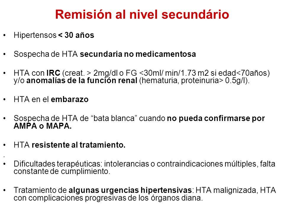 Remisión al nivel secundário Hipertensos < 30 años Sospecha de HTA secundaria no medicamentosa HTA con IRC (creat. > 2mg/dl o FG 0.5g/l). HTA en el em
