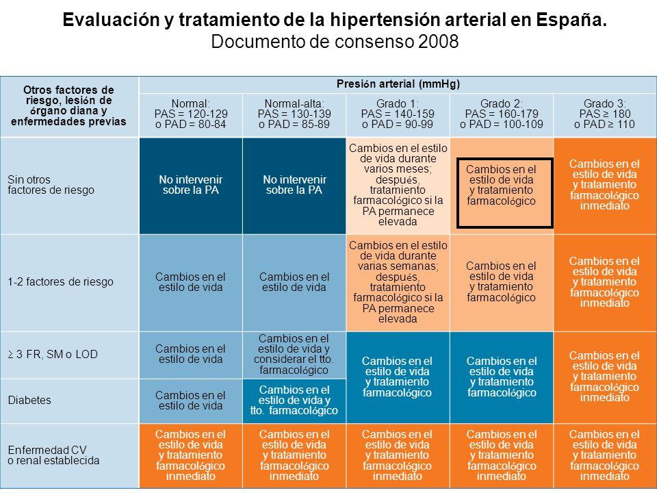 Evaluación y tratamiento de la hipertensión arterial en España. Documento de consenso 2008 Otros factores de riesgo, lesi ó n de ó rgano diana y enfer