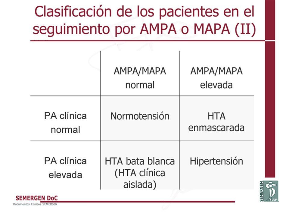 Clasificación de los pacientes en el seguimiento por AMPA o MAPA (II)