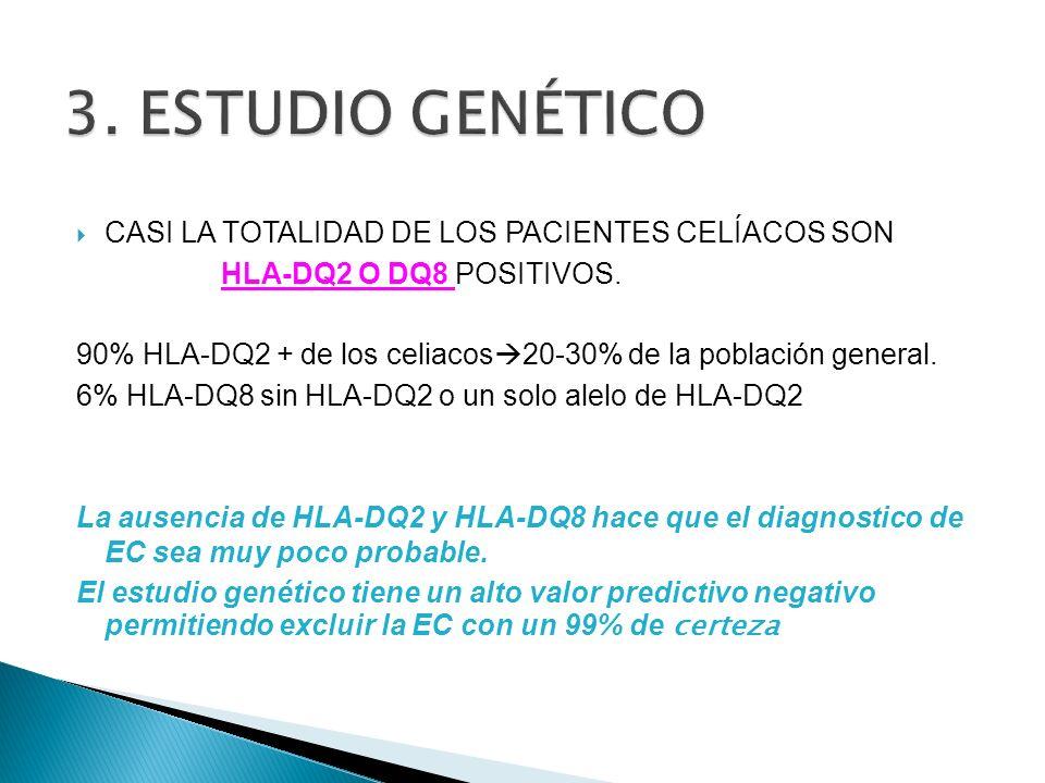 CASI LA TOTALIDAD DE LOS PACIENTES CELÍACOS SON HLA-DQ2 O DQ8 POSITIVOS. 90% HLA-DQ2 + de los celiacos 20-30% de la población general. 6% HLA-DQ8 sin