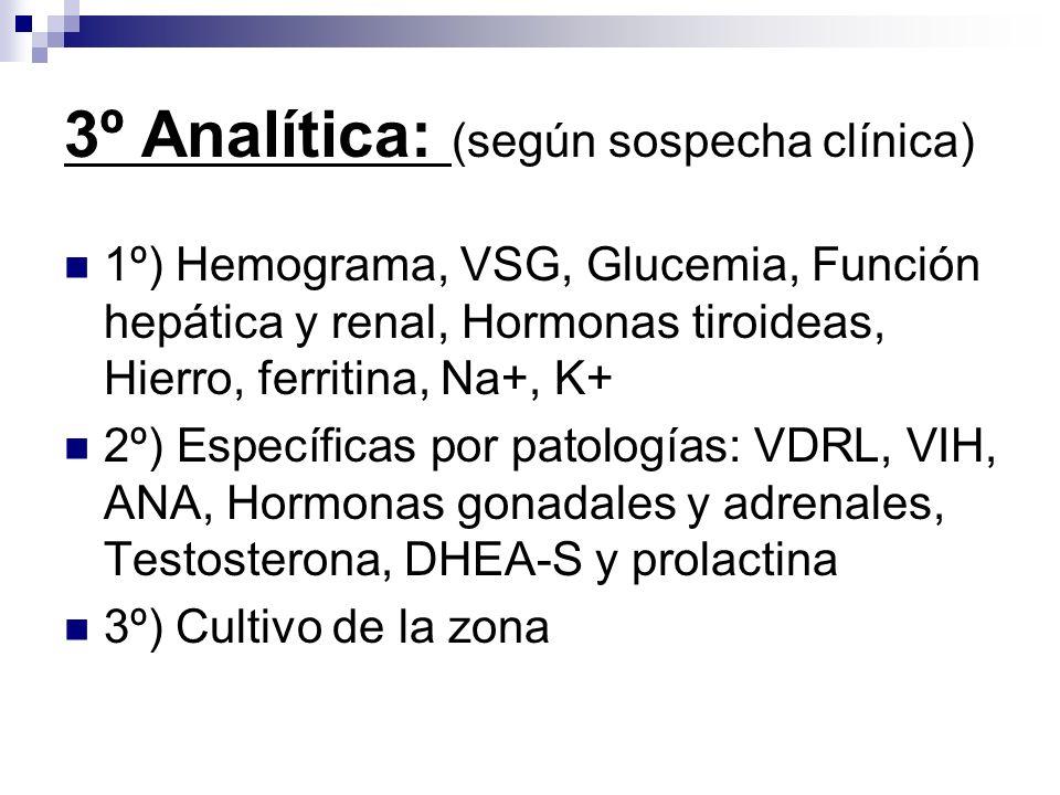 3º Analítica: (según sospecha clínica) 1º) Hemograma, VSG, Glucemia, Función hepática y renal, Hormonas tiroideas, Hierro, ferritina, Na+, K+ 2º) Específicas por patologías: VDRL, VIH, ANA, Hormonas gonadales y adrenales, Testosterona, DHEA-S y prolactina 3º) Cultivo de la zona