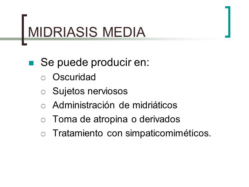 MIDRIASIS MEDIA Se puede producir en: Oscuridad Sujetos nerviosos Administración de midriáticos Toma de atropina o derivados Tratamiento con simpatico