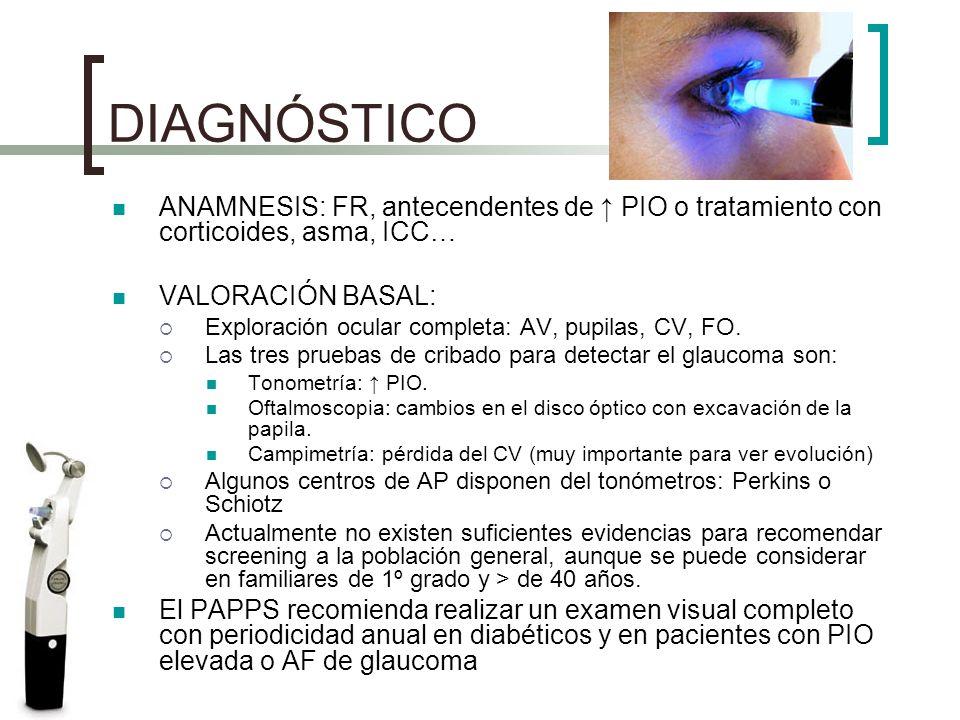GLAUCOMA PRIMARIO DE ÁNGULO ABIERTO Enfermedad crónica, bilateral (aunque habitualmente asimétrica).