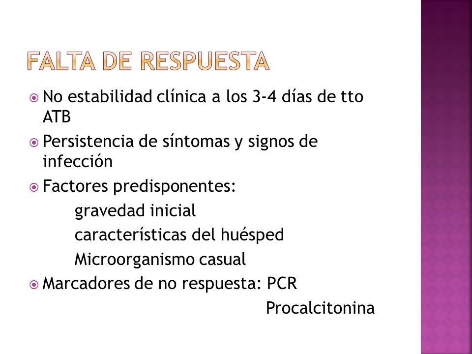 No estabilidad clínica a los 3-4 días de tto ATB Persistencia de síntomas y signos de infección Factores predisponentes: gravedad inicial característi