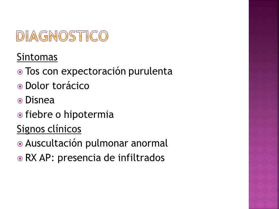 Sintomas Tos con expectoración purulenta Dolor torácico Disnea fiebre o hipotermia Signos clínicos Auscultación pulmonar anormal RX AP: presencia de i