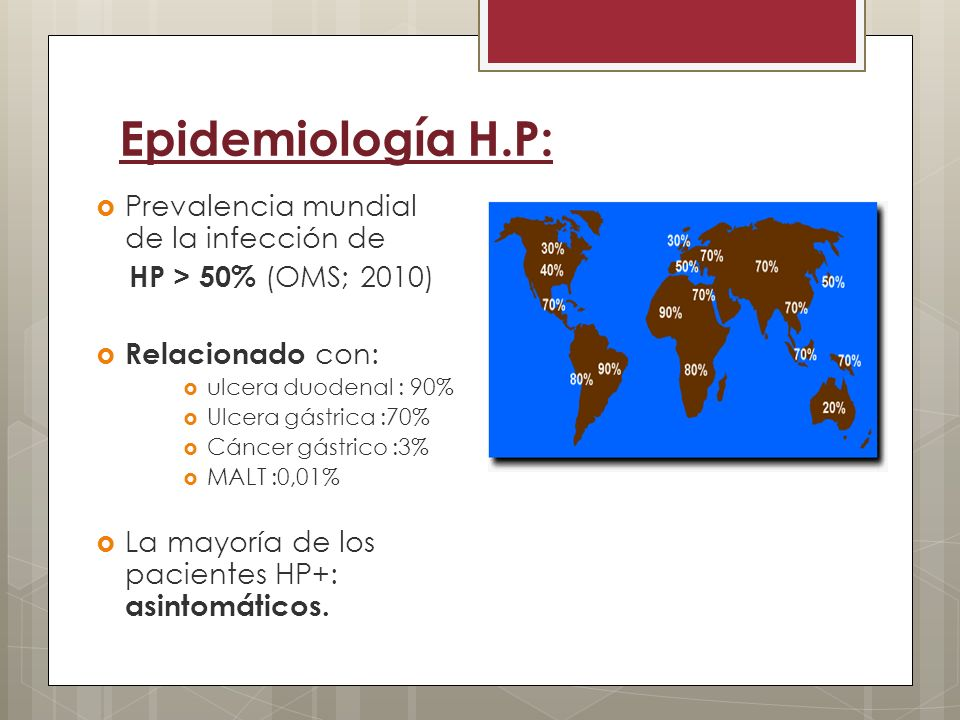 Epidemiología H.P: Prevalencia mundial de la infección de HP > 50% (OMS; 2010) Relacionado con: ulcera duodenal : 90% Ulcera gástrica :70% Cáncer gást