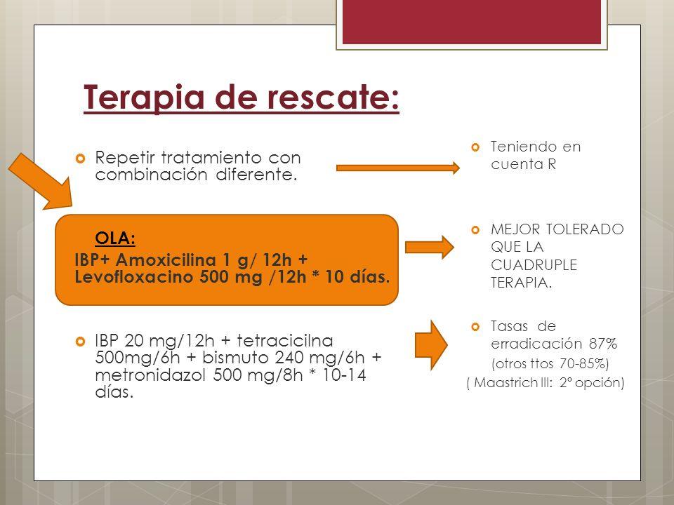Terapia de rescate: Repetir tratamiento con combinación diferente. OLA: IBP+ Amoxicilina 1 g/ 12h + Levofloxacino 500 mg /12h * 10 días. IBP 20 mg/12h