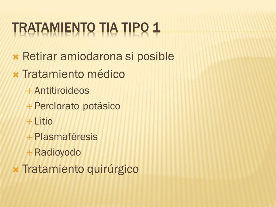 Retirar amiodarona si posible Tratamiento médico Antitiroideos Perclorato potásico Litio Plasmaféresis Radioyodo Tratamiento quirúrgico