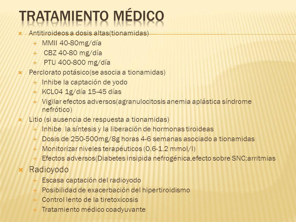 Antitiroideos a dosis altas(tionamidas) MMII 40-80mg/día CBZ 40-80 mg/día PTU 400-800 mg/día Perclorato potásico(se asocia a tionamidas) Inhibe la cap