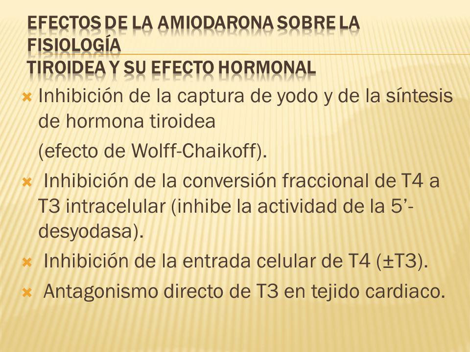 Inhibición de la captura de yodo y de la síntesis de hormona tiroidea (efecto de Wolff-Chaikoff). Inhibición de la conversión fraccional de T4 a T3 in