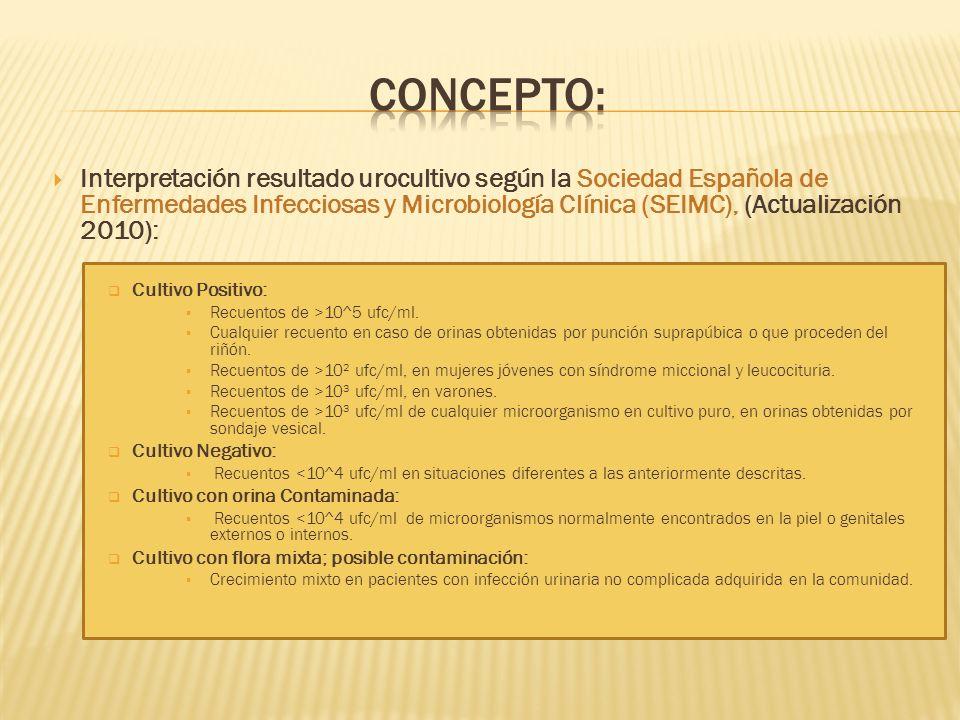 Interpretación resultado urocultivo según la Sociedad Española de Enfermedades Infecciosas y Microbiología Clínica (SEIMC), (Actualización 2010): Cult