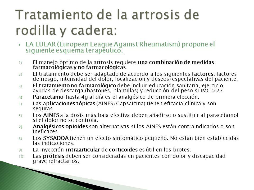LA EULAR (European League Against Rheumatism) propone el siguiente esquema terapéutico: 1) El manejo óptimo de la artrosis requiere una combinación de