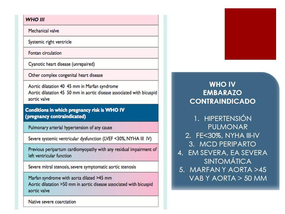 WHO IV EMBARAZO CONTRAINDICADO 1.HIPERTENSIÓN PULMONAR 2.FE<30%, NYHA III-IV 3.MCD PERIPARTO 4.EM SEVERA, EA SEVERA SINTOMÁTICA 5.MARFAN Y AORTA >45 V