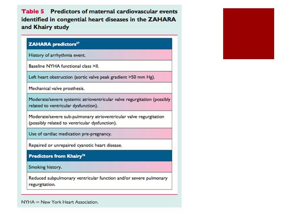 ARRITMIAS Palpitaciones: motivo frecuente de consulta durante el embarazo.
