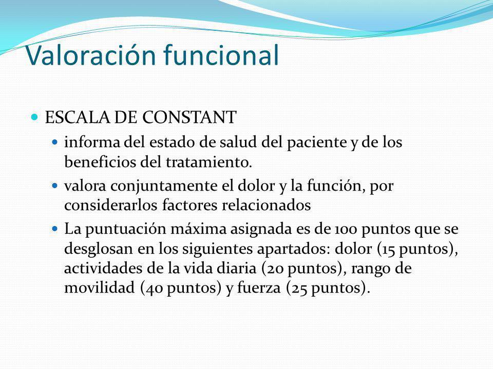 Valoración funcional ESCALA DE CONSTANT informa del estado de salud del paciente y de los beneficios del tratamiento.