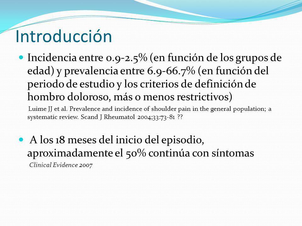 Introducción Incidencia entre 0.9-2.5% (en función de los grupos de edad) y prevalencia entre 6.9-66.7% (en función del periodo de estudio y los criterios de definición de hombro doloroso, más o menos restrictivos) Luime JJ et al.
