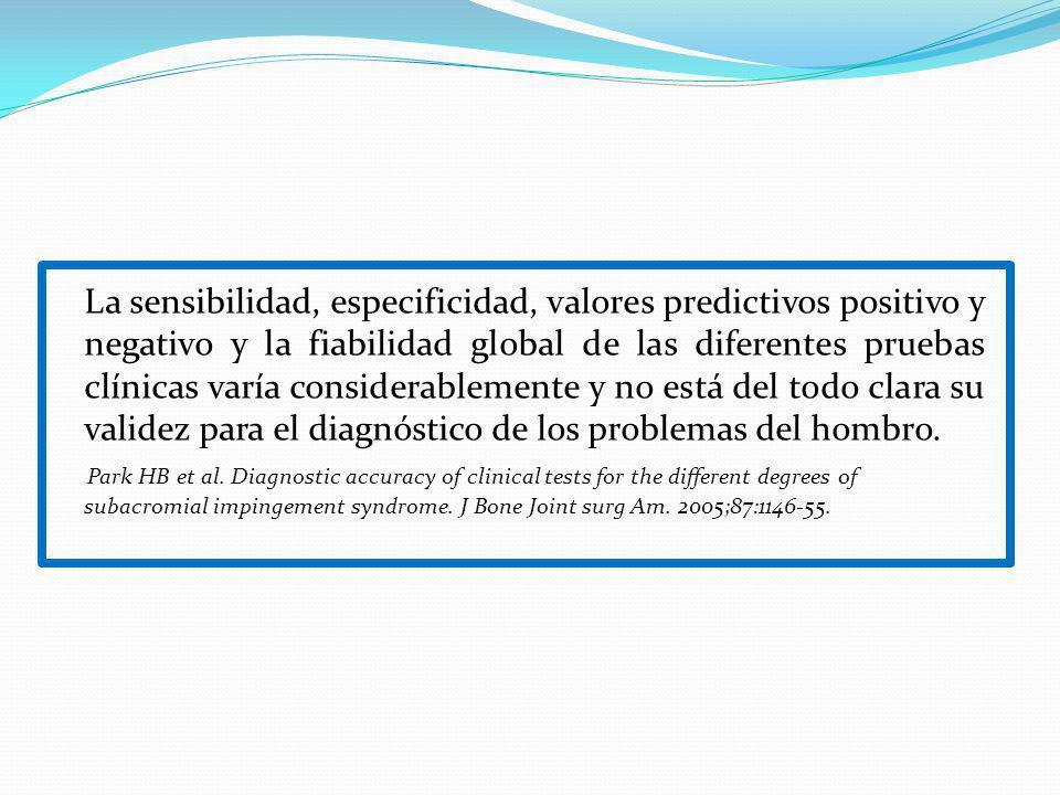 La sensibilidad, especificidad, valores predictivos positivo y negativo y la fiabilidad global de las diferentes pruebas clínicas varía considerablemente y no está del todo clara su validez para el diagnóstico de los problemas del hombro.