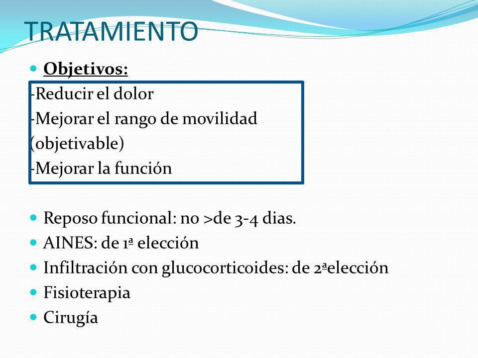 TRATAMIENTO Objetivos: -Reducir el dolor -Mejorar el rango de movilidad (objetivable) -Mejorar la función Reposo funcional: no >de 3-4 dias.