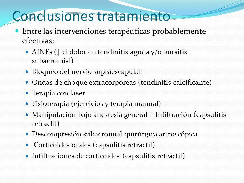 Conclusiones tratamiento Entre las intervenciones terapéuticas probablemente efectivas: AINEs ( el dolor en tendinitis aguda y/o bursitis subacromial) Bloqueo del nervio supraescapular Ondas de choque extracorpóreas (tendinitis calcificante) Terapia con láser Fisioterapia (ejercicios y terapia manual) Manipulación bajo anestesia general + Infiltración (capsulitis retráctil) Descompresión subacromial quirúrgica artroscópica Corticoides orales (capsulitis retráctil) Infiltraciones de corticoides (capsulitis retráctil)