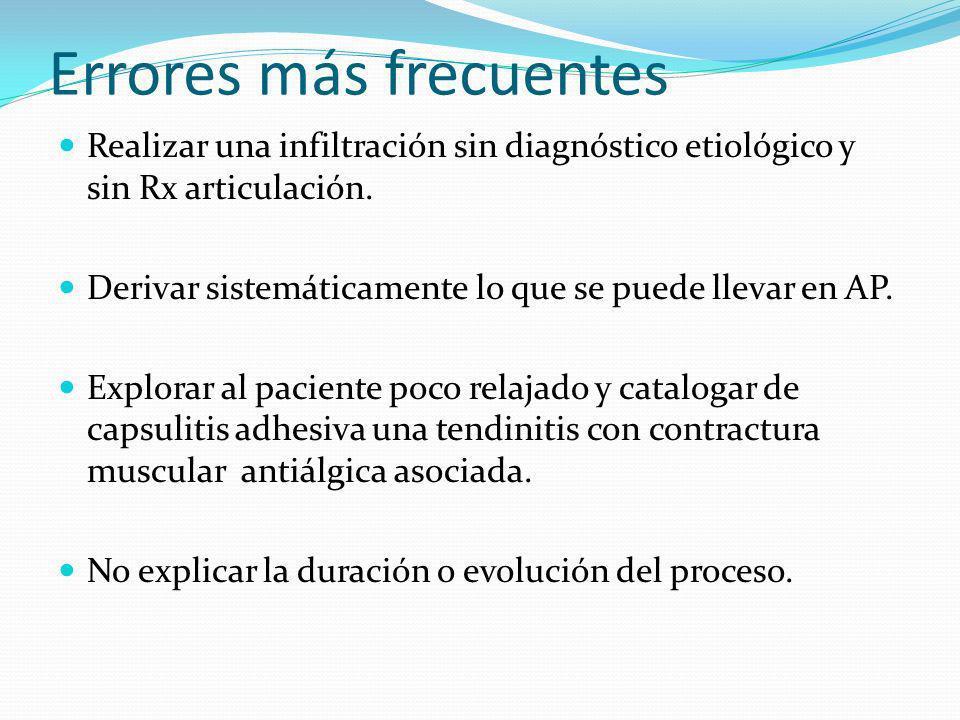 Errores más frecuentes Realizar una infiltración sin diagnóstico etiológico y sin Rx articulación.