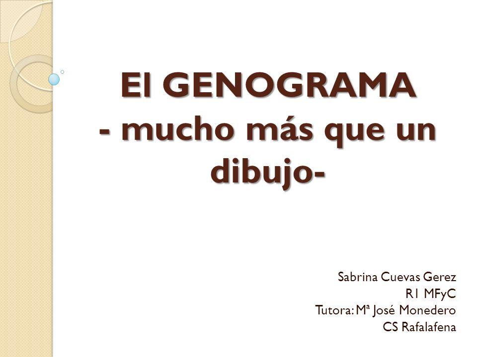 El GENOGRAMA - mucho más que un dibujo- Sabrina Cuevas Gerez R1 MFyC Tutora: Mª José Monedero CS Rafalafena