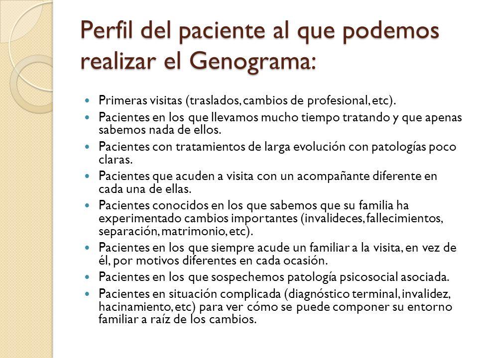 Perfil del paciente al que podemos realizar el Genograma: Primeras visitas (traslados, cambios de profesional, etc). Pacientes en los que llevamos muc