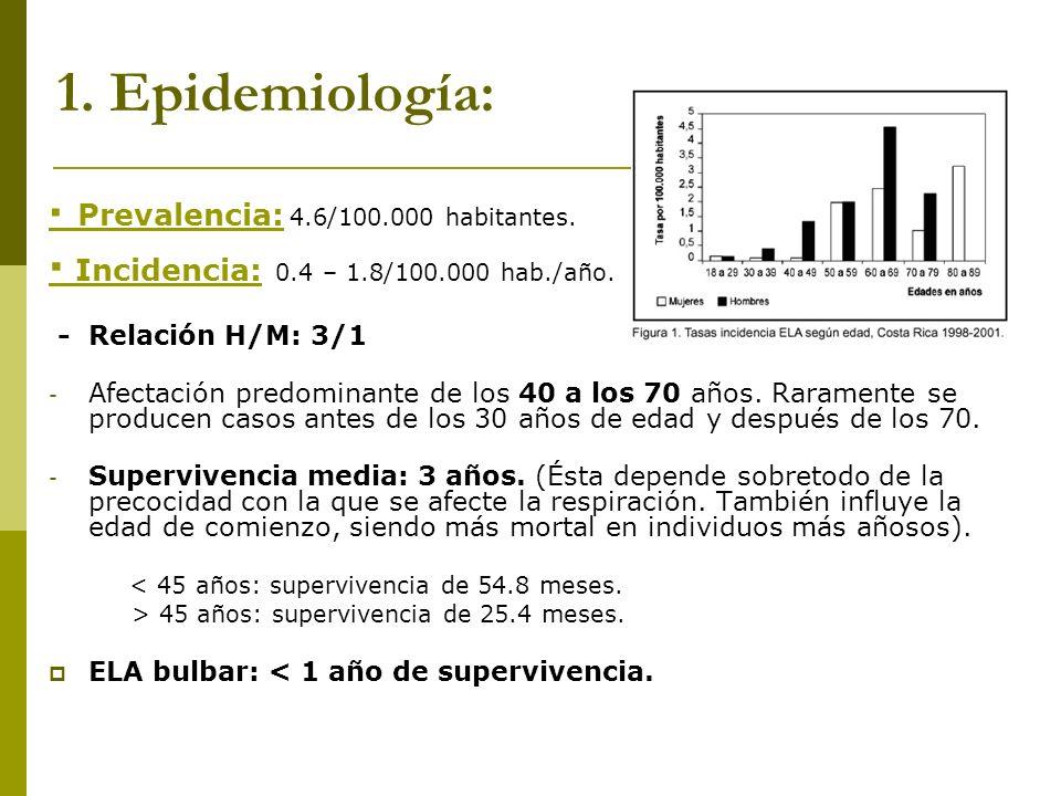 1. Epidemiología: · Prevalencia: 4.6/100.000 habitantes. · Incidencia: 0.4 – 1.8/100.000 hab./año. - Relación H/M: 3/1 - Afectación predominante de lo