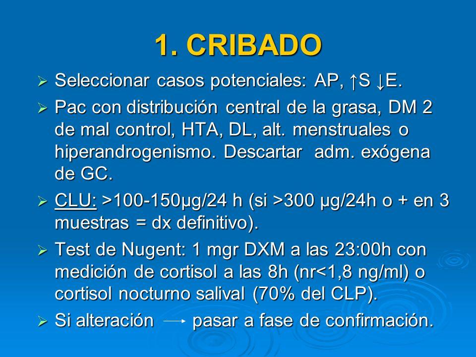 Seleccionar casos potenciales: AP, S E. Seleccionar casos potenciales: AP, S E. Pac con distribución central de la grasa, DM 2 de mal control, HTA, DL