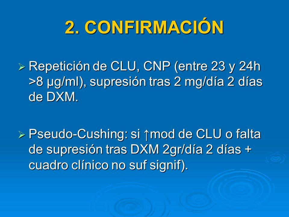 Repetición de CLU, CNP (entre 23 y 24h >8 μg/ml), supresión tras 2 mg/día 2 días de DXM. Repetición de CLU, CNP (entre 23 y 24h >8 μg/ml), supresión t